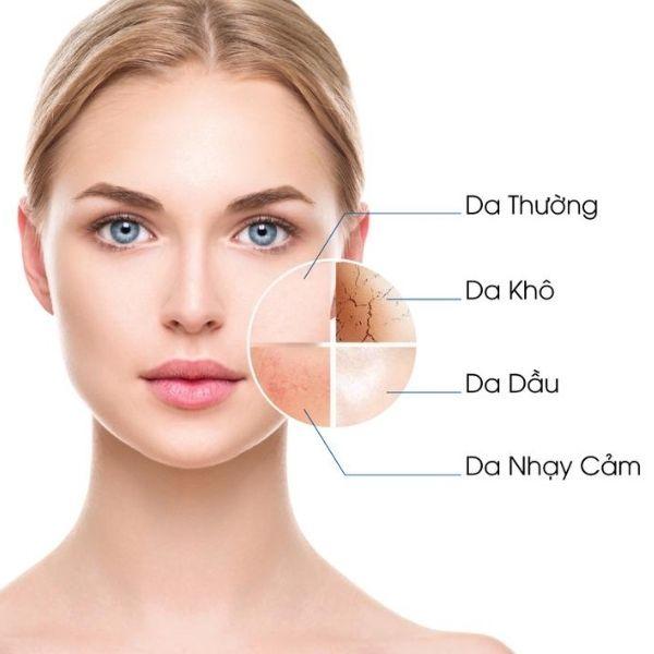 Cách chọn toner phù hợp với da dầu mụn, nhạy cảm